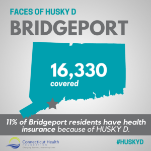 "This is a graphic that shows the state of Connecticut with a star where Bridgeport is and text that says ""16,330 covered."" The rest of the graphic has text that says Faces of HUSKY D: Bridgeport. 11% of Bridgeport residents have health insurance because of HUSKY D."
