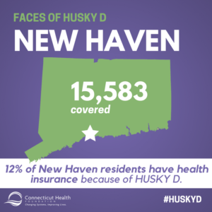 "This is a graphic that shows the state of Connecticut with a star where New Haven is and text on the state that says ""15,583 covered."" The rest of the graphic says Faces of HUSKY D: New Haven. 12% of New Haven residents have health insurance because of HUSKY D."