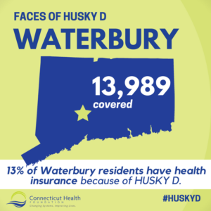 "This is a graphic that shows the shape of the state of Connecticut with the text ""13,989 covered"" over the state and a star in the middle of the state. The rest of the graphic has text that says Faces of HUSKY D: Waterbury. 13% of Waterbury residents have health insurance because of HUSKY D."