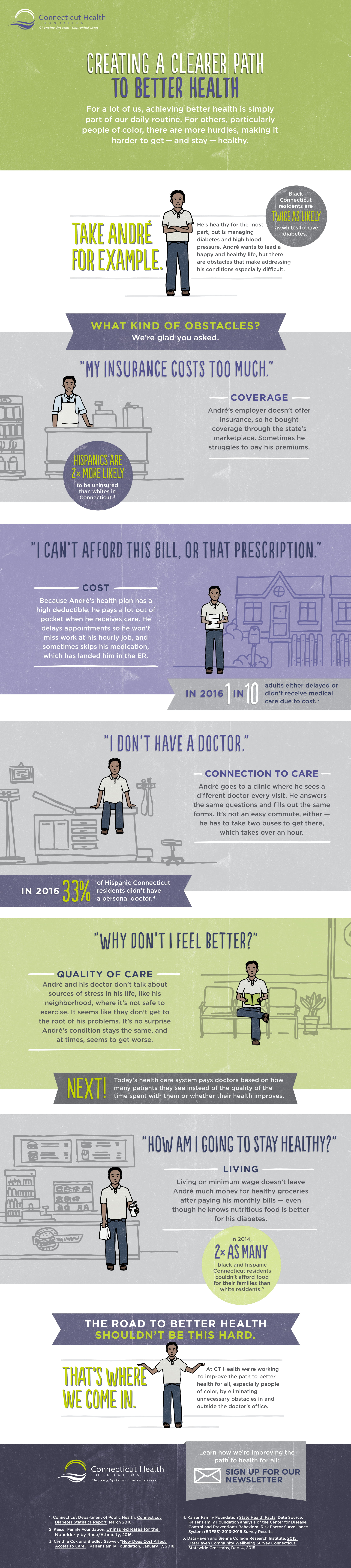 Infographic: Creating a clearer path to better health | CT