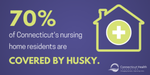 This is a graphic that shows a picture of a house and the text 70% of Connecticut's nursing home residents are covered by HUSKY.