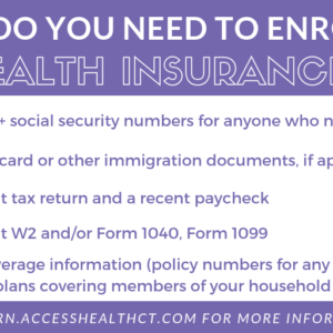 This is a graphic that says what do you need to enroll in health insurance? birthdates and social security numbers for anyone who needs coverage; visa, green card or other immigration documents, if applicable; most recent tax return and a recent paycheck; most recent W2 and/or Form 1040, Form 1099; current coverage information (policy numbers for any current health insruance plans covering members of your household) visit learn.accesshealthct.com for more information