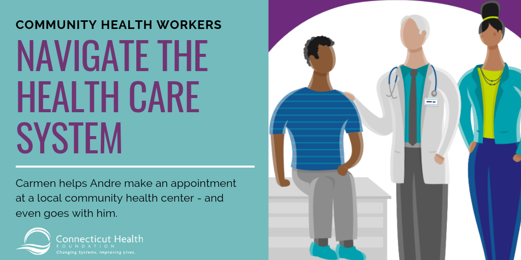 This is a slide from an infographic about community health workers. It shows a drawing of a man in a doctor's office with a doctor and a woman who is a community health worker. There is text next to the picture that says Community health workers navigate the health care system. Carmen helps Andre make an apointment at a local community health center and even goes with him.